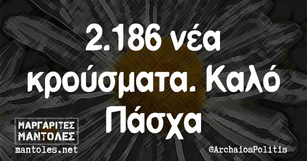 2.186 νέα κρούσματα. Καλό Πάσχα